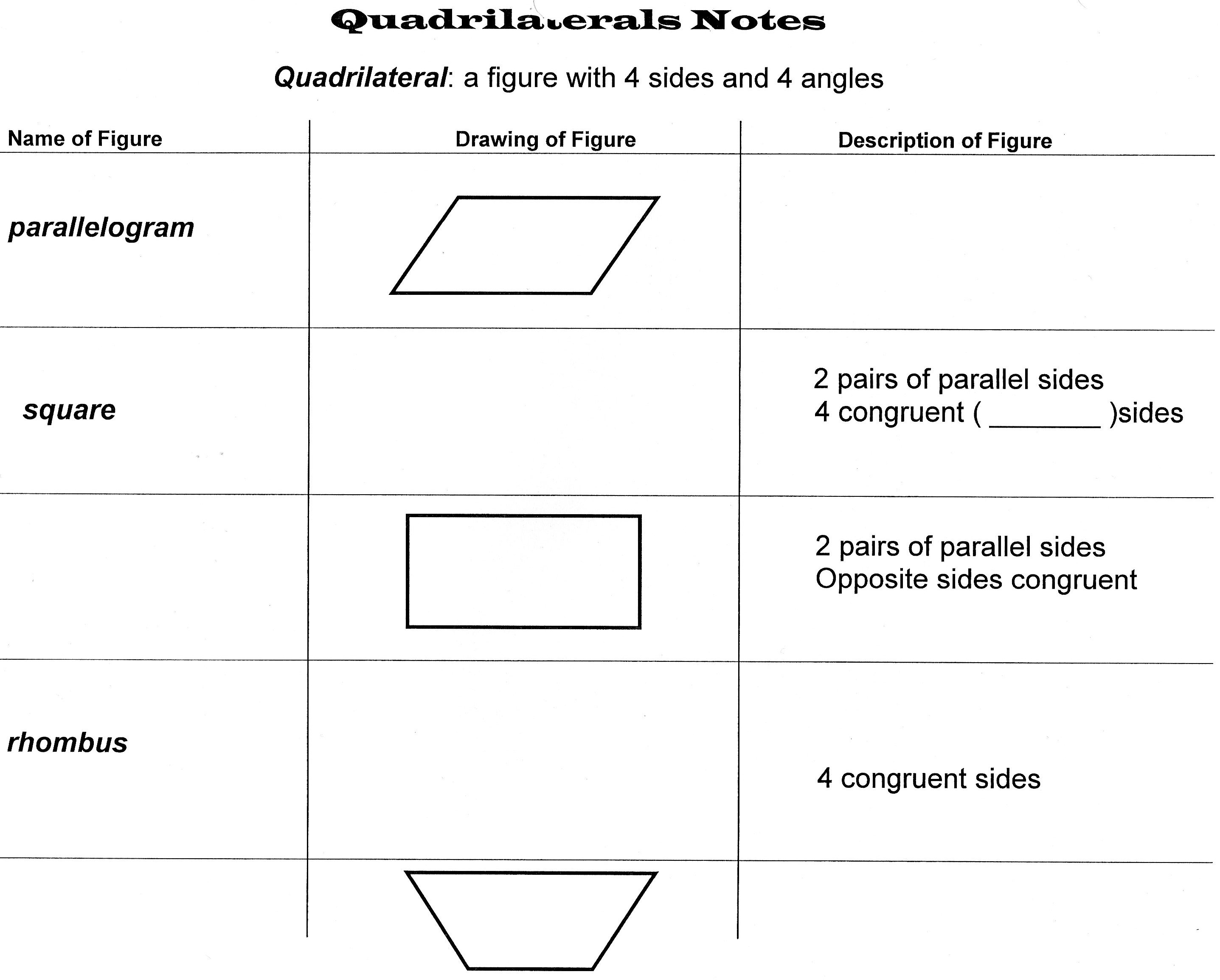 types of quadrilaterals worksheet bing images. Black Bedroom Furniture Sets. Home Design Ideas